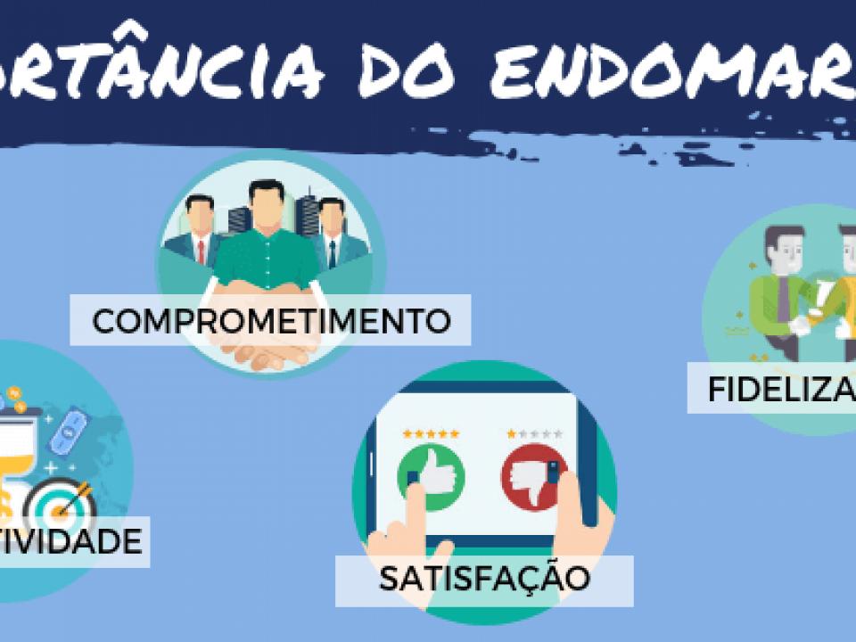 A importância do Endomarketing nas Empresas